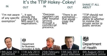 TTIP-hokey-cokey